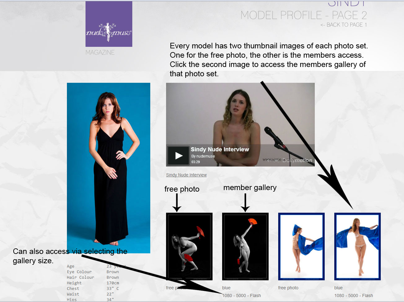 models profile page